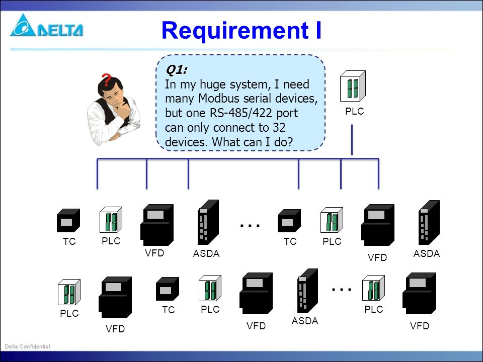TC PLC TC PLC TC PLC … … VFD ASDA VFD ASDA Requirement I Q1: In my huge system, I need many Modbus serial devices, but one RS-485/422 port can only co