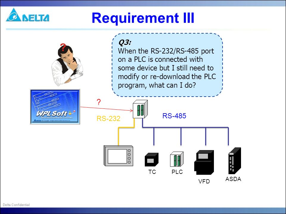 Requirement III TC PLC VFD ASDA RS-485 RS-232 ? Q3: When the RS-232/RS-485 port on a PLC is connected with some device but I still need to modify or r
