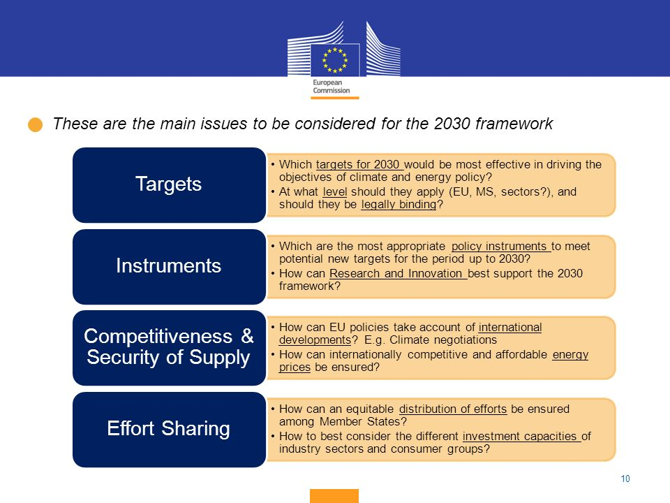 10 Which targets for 2030 would be most effective in driving the objectives of climate and energy policy? At what level should they apply (EU, MS, sec