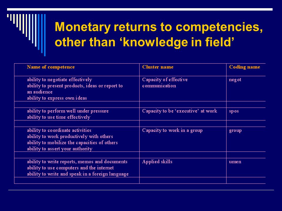 Monetary returns to competencies, other than knowledge in field