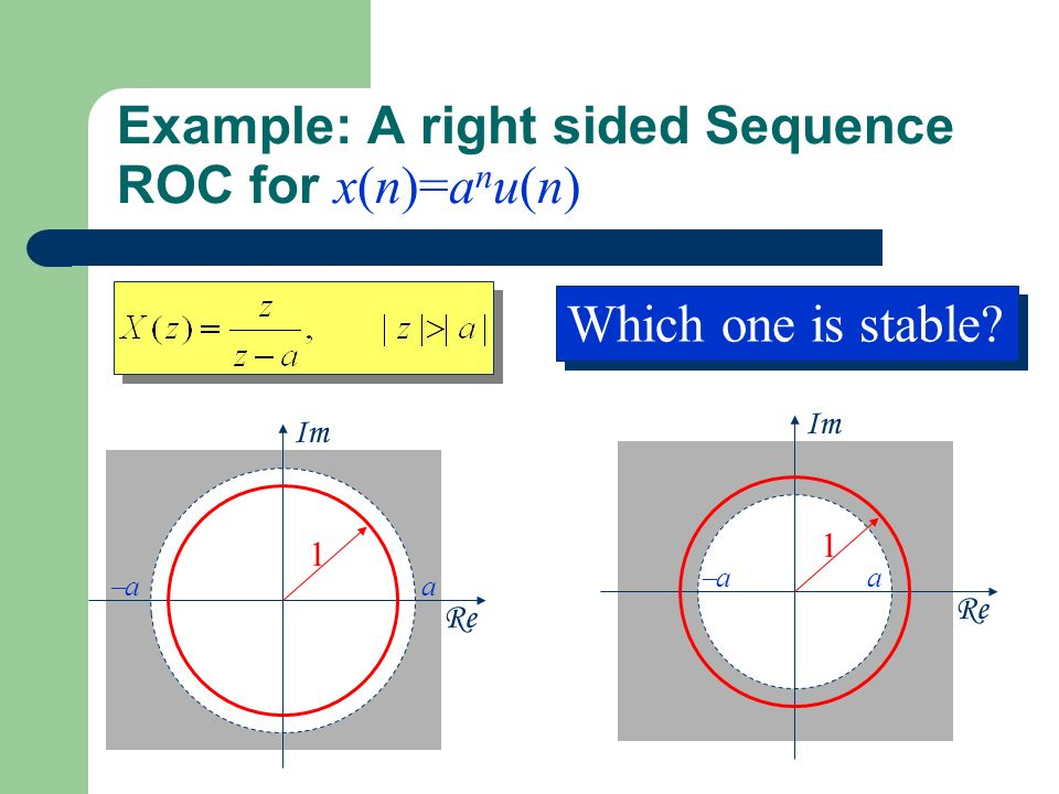 a a Example: A right sided Sequence ROC for x(n)=a n u(n) Re Im 1 a a Re Im 1 Which one is stable