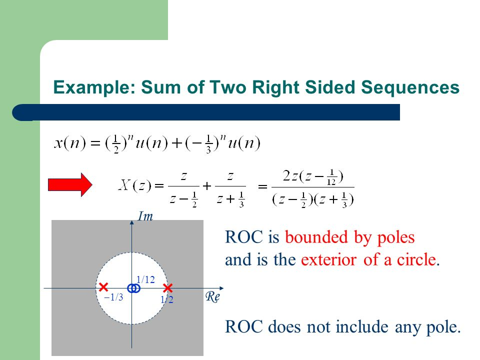 Example: Sum of Two Right Sided Sequences Re Im 1/2 1/3 1/12 ROC is bounded by poles and is the exterior of a circle.
