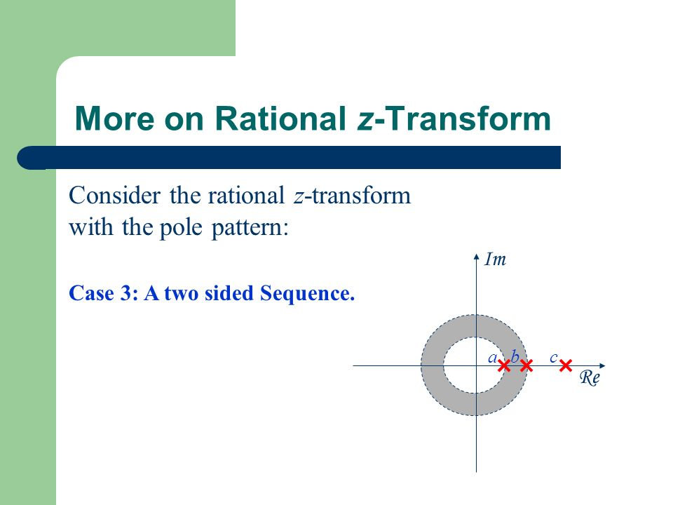More on Rational z-Transform Re Im abc Consider the rational z-transform with the pole pattern: Case 3: A two sided Sequence.