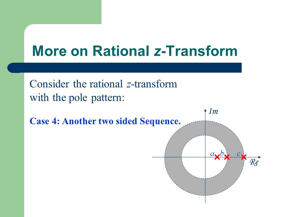 More on Rational z-Transform Re Im abc Consider the rational z-transform with the pole pattern: Case 4: Another two sided Sequence.