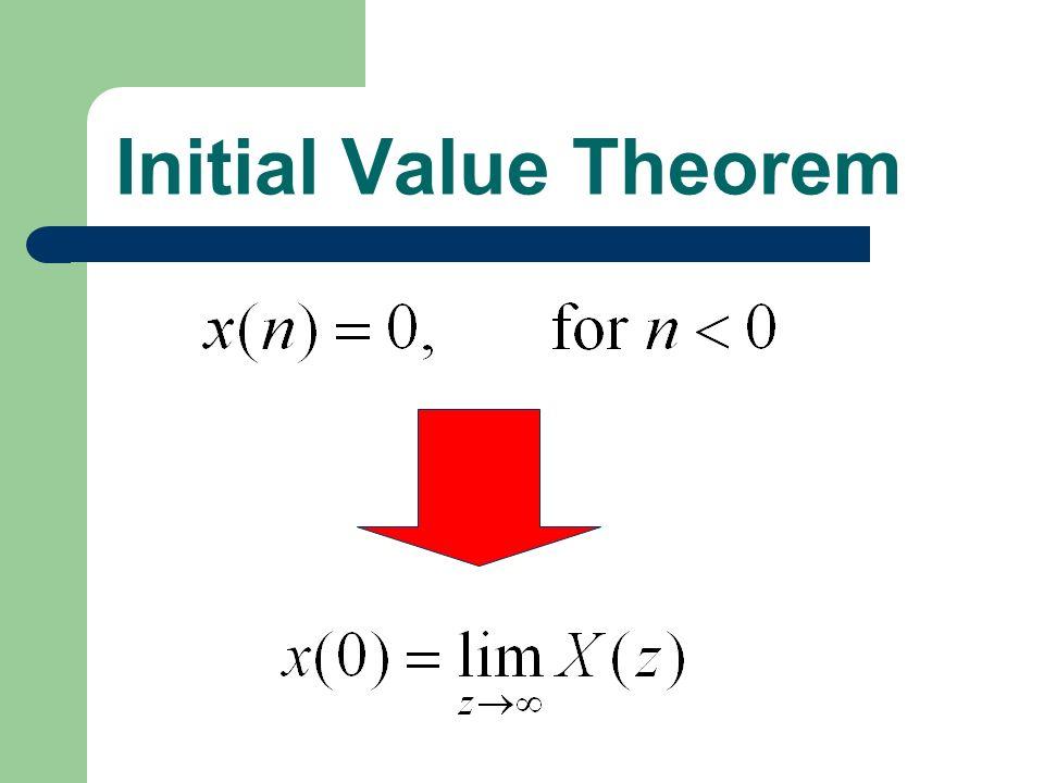 Initial Value Theorem
