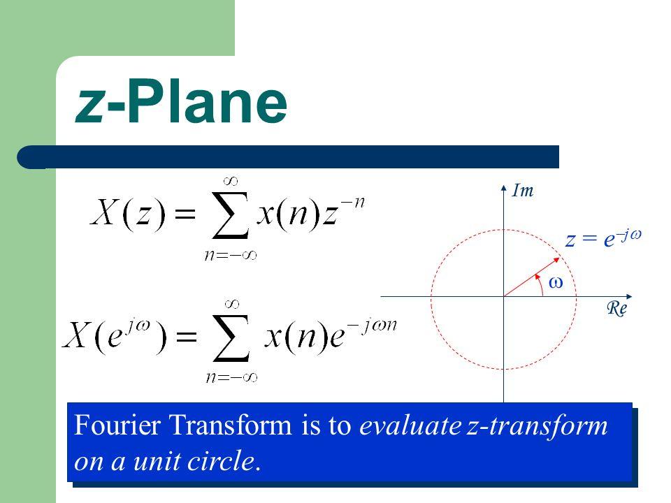 z-Plane Re Im z = e j Fourier Transform is to evaluate z-transform on a unit circle.