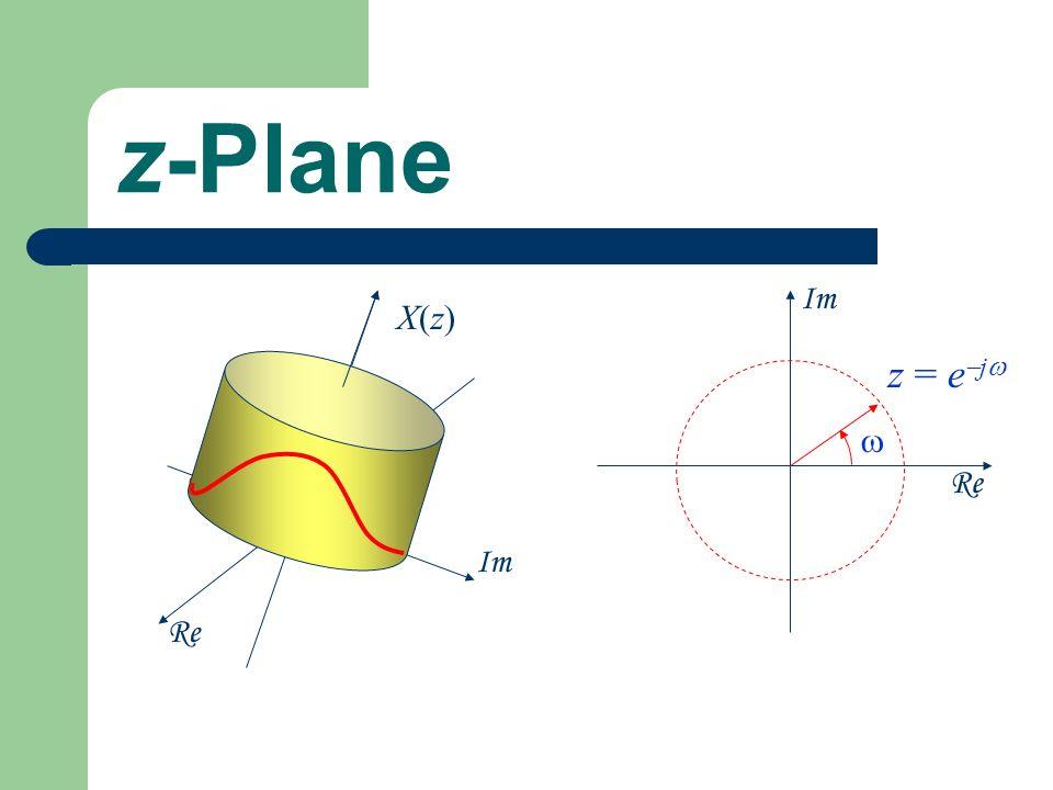 z-Plane Re Im X(z)X(z) Re Im z = e j