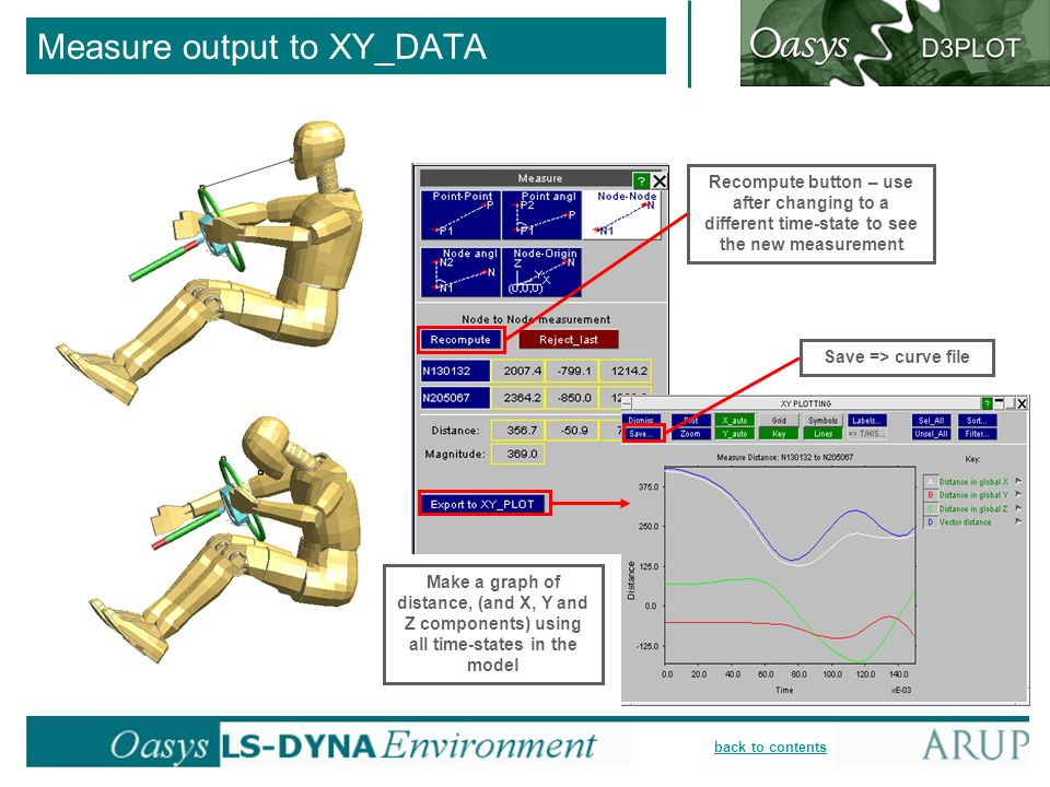 back to contents Measure output to XY_DATA Recompute button – use after changing to a different time-state to see the new measurement Save => curve file Make a graph of distance, (and X, Y and Z components) using all time-states in the model