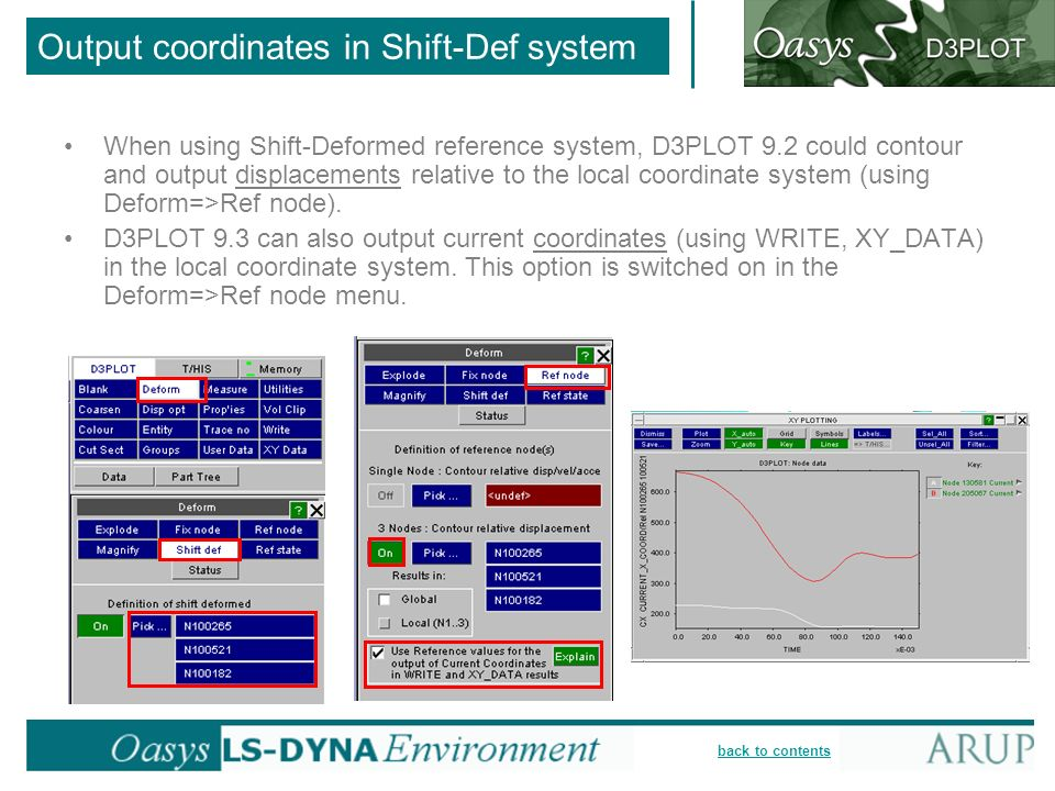 back to contents Output coordinates in Shift-Def system When using Shift-Deformed reference system, D3PLOT 9.2 could contour and output displacements