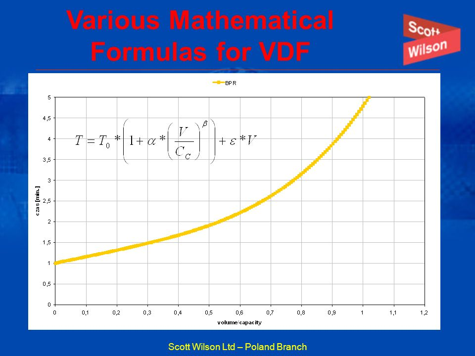 Scott Wilson Ltd – Poland Branch Various Mathematical Formulas for VDF