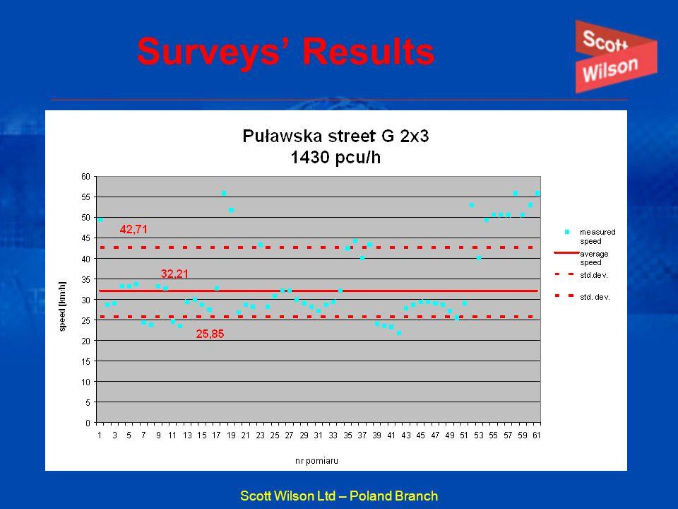 Scott Wilson Ltd – Poland Branch Surveys Results t