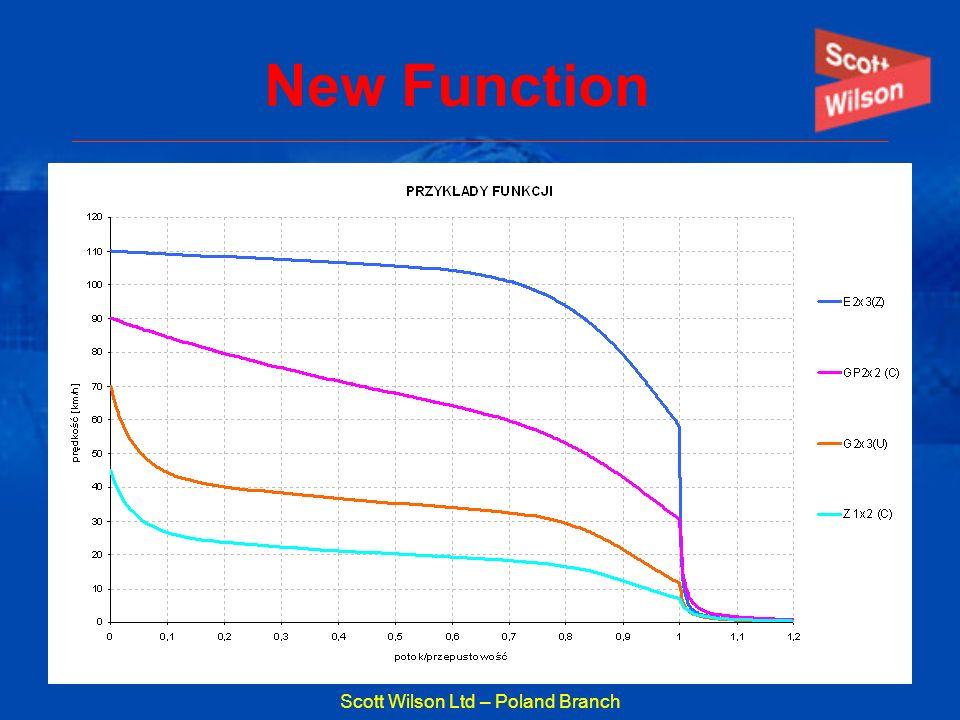 Scott Wilson Ltd – Poland Branch New Function