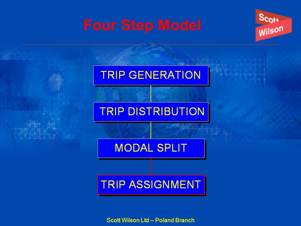 Scott Wilson Ltd – Poland Branch Four Step Model