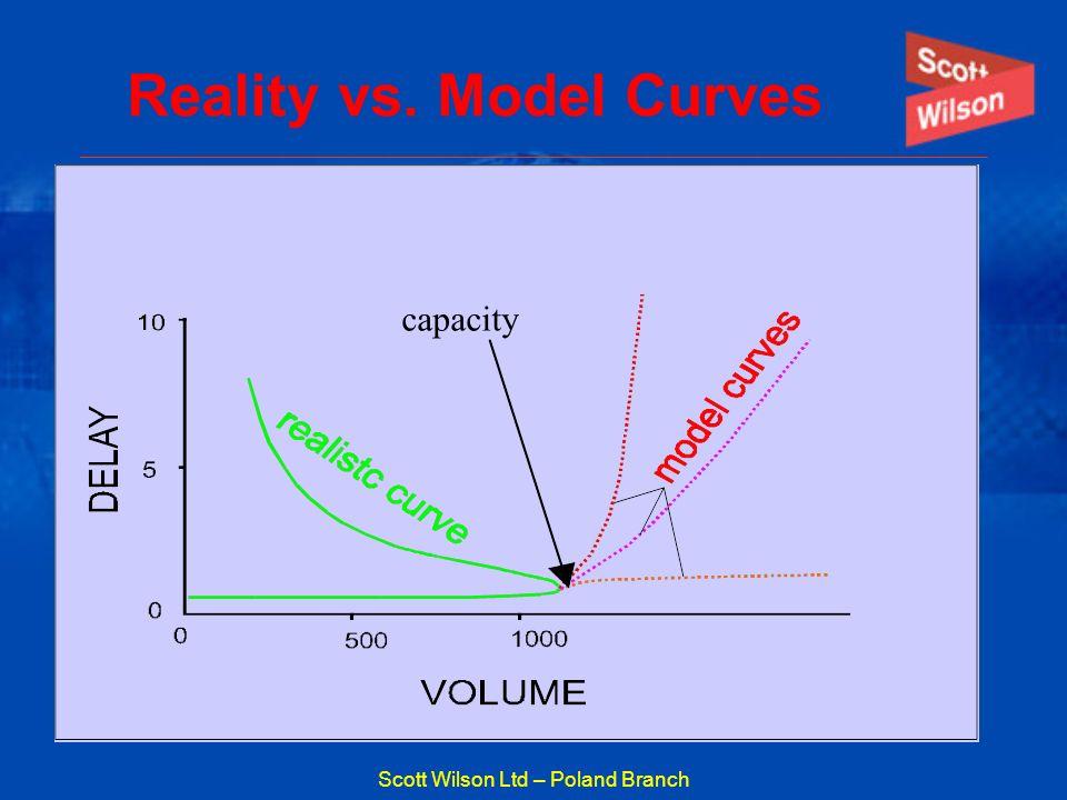 Scott Wilson Ltd – Poland Branch Reality vs. Model Curves capacity