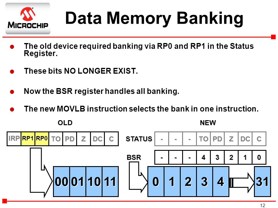 12IRPRP1RP0CDCTOZPD Data Memory Banking l The old device required banking via RP0 and RP1 in the Status Register. l These bits NO LONGER EXIST. l Now