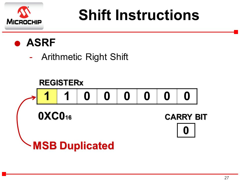 27 Shift Instructions l ASRF -Arithmetic Right Shift 11000000 0 CARRY BIT REGISTERx 0XC0 16 MSB Duplicated