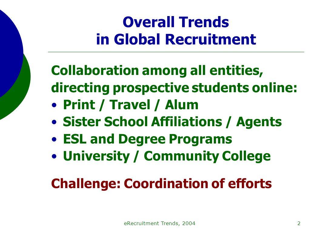 eRecruitment Trends, 20043 EducationUSA Advisers Past: catalogues, view books, videos Now: CD-ROMs, DVDs Future: EducationUSA logo and link