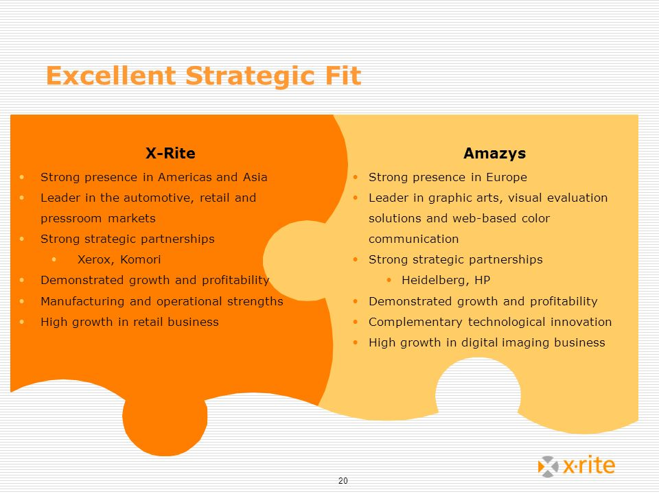 20 Excellent Strategic Fit X-Rite Strong presence in Americas and Asia Leader in the automotive, retail and pressroom markets Strong strategic partner