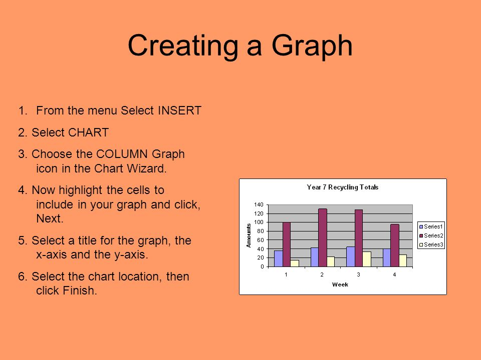 Creating a Graph 1.From the menu Select INSERT 2.Select CHART 3.