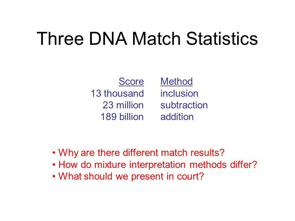 Three DNA Match Statistics ScoreMethod 13 thousandinclusion 23 millionsubtraction 189 billionaddition Why are there different match results.