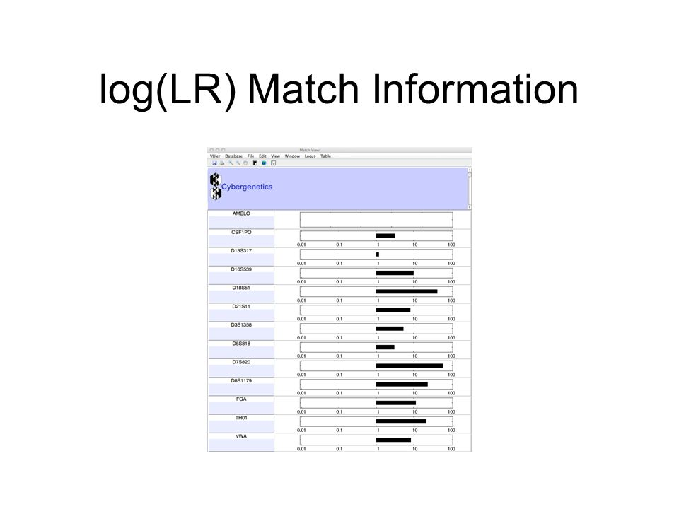log(LR) Match Information