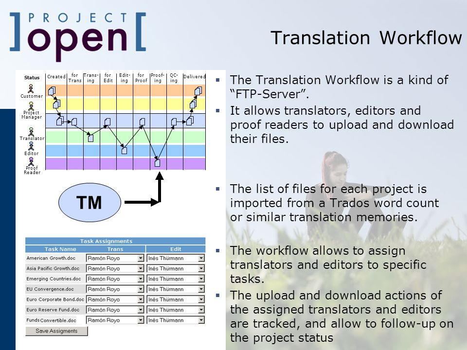 Translation Workflow The Translation Workflow is a kind of FTP-Server. It allows translators, editors and proof readers to upload and download their f