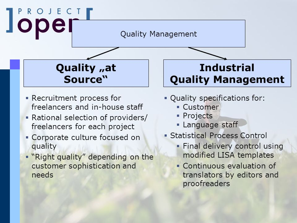 Quality Management Recruitment process for freelancers and in-house staff Rational selection of providers/ freelancers for each project Corporate culture focused on quality Right quality depending on the customer sophistication and needs Industrial Quality Management Quality at Source Quality specifications for: Customer Projects Language staff Statistical Process Control Final delivery control using modified LISA templates Continuous evaluation of translators by editors and proofreaders