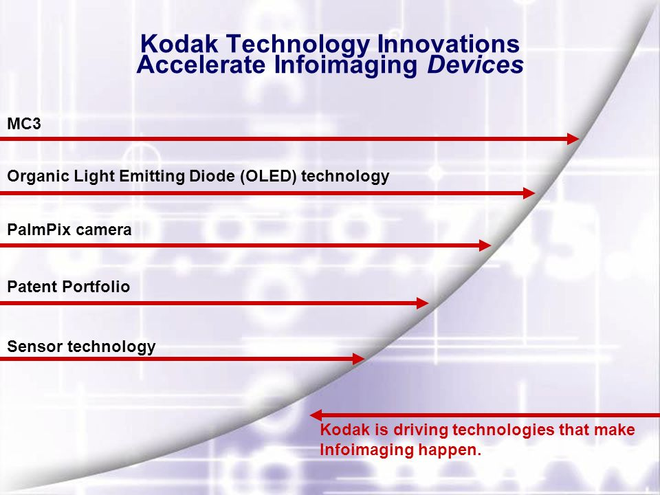 Kodak Technology Innovations Accelerate Infoimaging Devices Organic Light Emitting Diode (OLED) technology Kodak is driving technologies that make Infoimaging happen.
