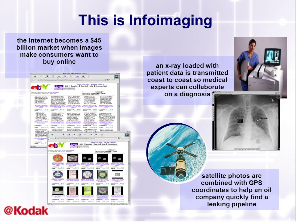 This is Infoimaging an x-ray loaded with patient data is transmitted coast to coast so medical experts can collaborate on a diagnosis satellite photos are combined with GPS coordinates to help an oil company quickly find a leaking pipeline the Internet becomes a $45 billion market when images make consumers want to buy online