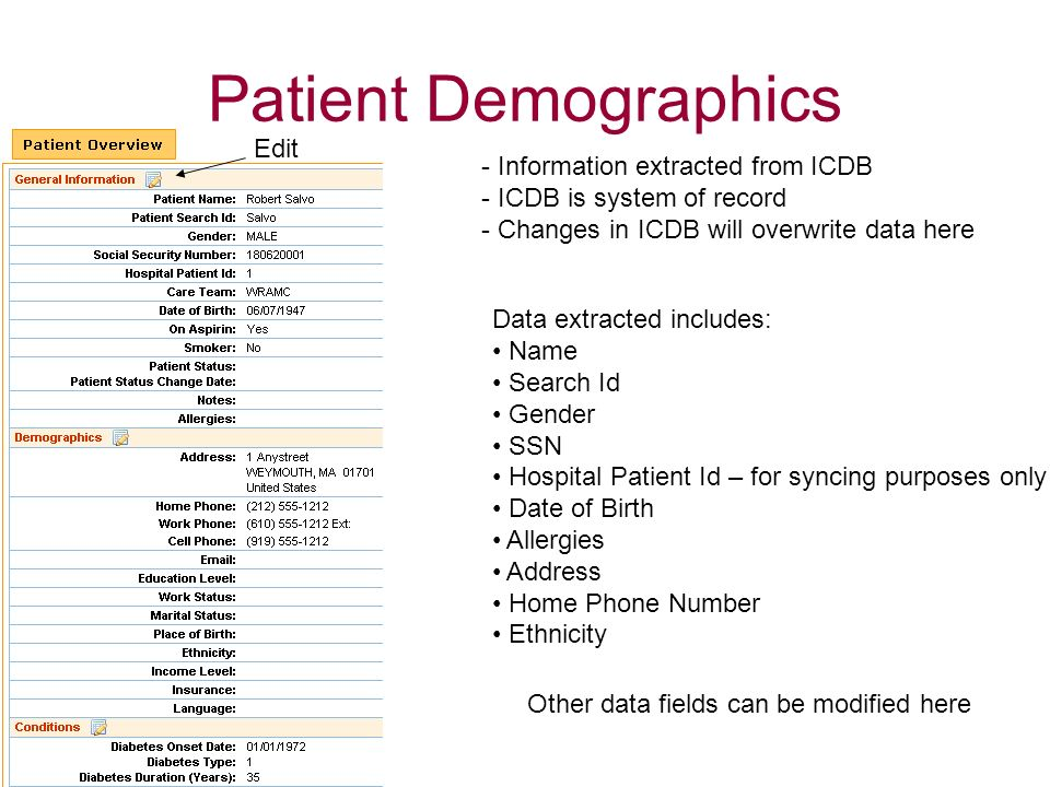 Patient Demographics - Information extracted from ICDB - ICDB is system of record - Changes in ICDB will overwrite data here Data extracted includes: