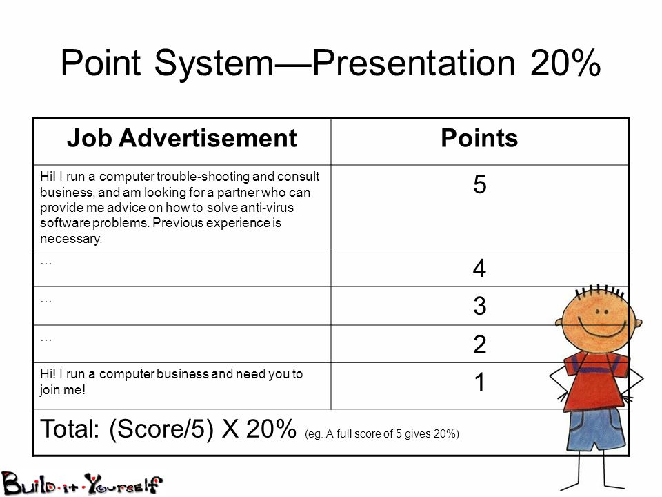 Point SystemPresentation 20% Job AdvertisementPoints Hi.