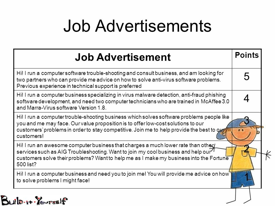Job Advertisements Job Advertisement Points Hi! I run a computer software trouble-shooting and consult business, and am looking for two partners who c