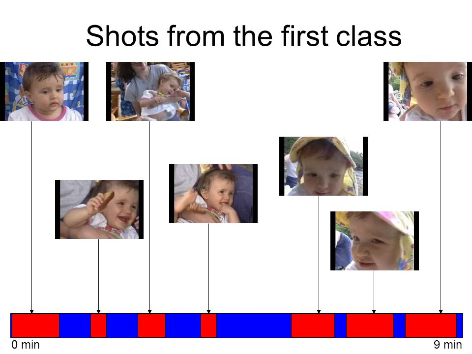15 0 min9 min Shots from the first class