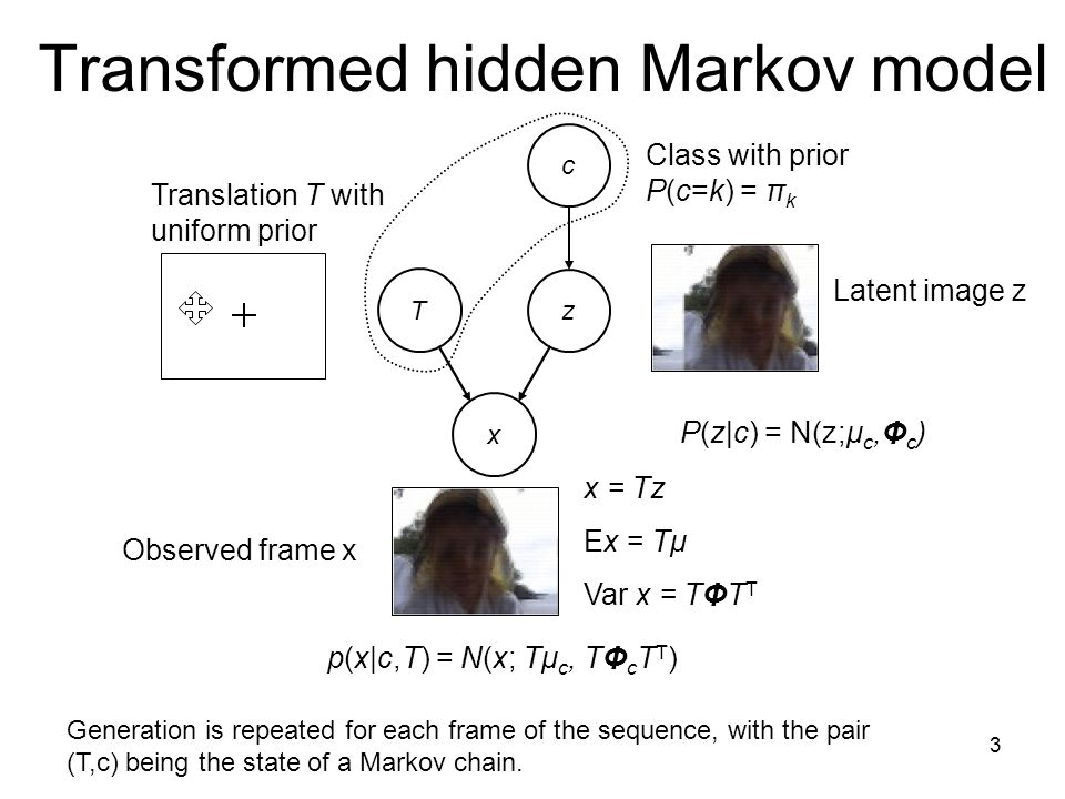 3 Transformed hidden Markov model z T x c Class with prior P(c=k) = π k P(z|c) = N(z;μ c,Φ c ) x = Tz Ex = Tμ Var x = TΦT T p(x|c,T) = N(x; Tμ c, TΦ c T T ) Generation is repeated for each frame of the sequence, with the pair (T,c) being the state of a Markov chain.