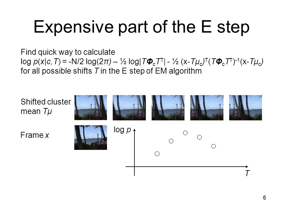 6 Expensive part of the E step Find quick way to calculate log p(x|c,T) = -N/2 log(2π) – ½ log|TΦ c T T | - ½ (x-Tμ c ) T (TΦ c T T ) -1 (x-Tμ c ) for all possible shifts T in the E step of EM algorithm Shifted cluster mean Tμ Frame x T log p
