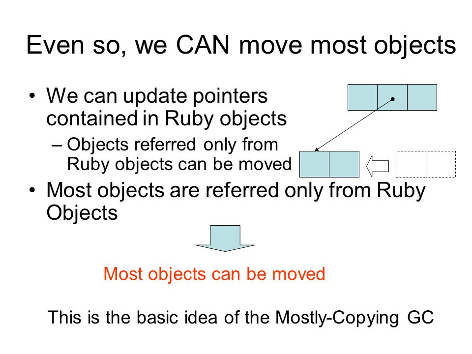 Even so, we CAN move most objects We can update pointers contained in Ruby objects –Objects referred only from Ruby objects can be moved Most objects are referred only from Ruby Objects Most objects can be moved This is the basic idea of the Mostly-Copying GC
