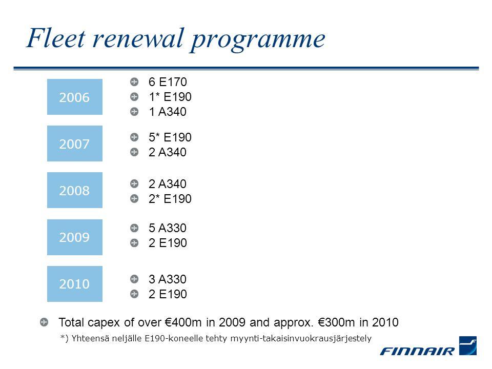 Fleet renewal programme 6 E170 1* E190 1 A340 2006 5* E190 2 A340 2007 2 A340 2* E190 2008 5 A330 2 E190 2009 3 A330 2 E190 2010 *) Yhteensä neljälle E190-koneelle tehty myynti-takaisinvuokrausjärjestely Total capex of over 400m in 2009 and approx.