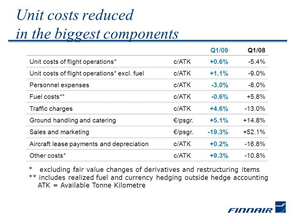 www.finnair.com/group Finnair Group Investor Relations email: investor.relations@finnair.com tel: +358-9-818 4951 fax: +358-9-818 4092