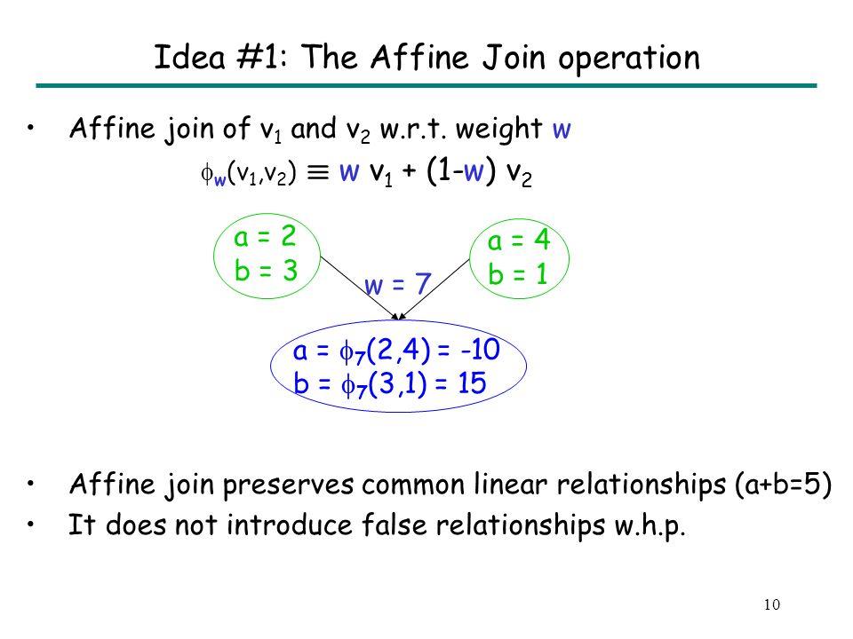 9 Basic idea in random interpretation Generic algorithm: Choose random values for input variables.