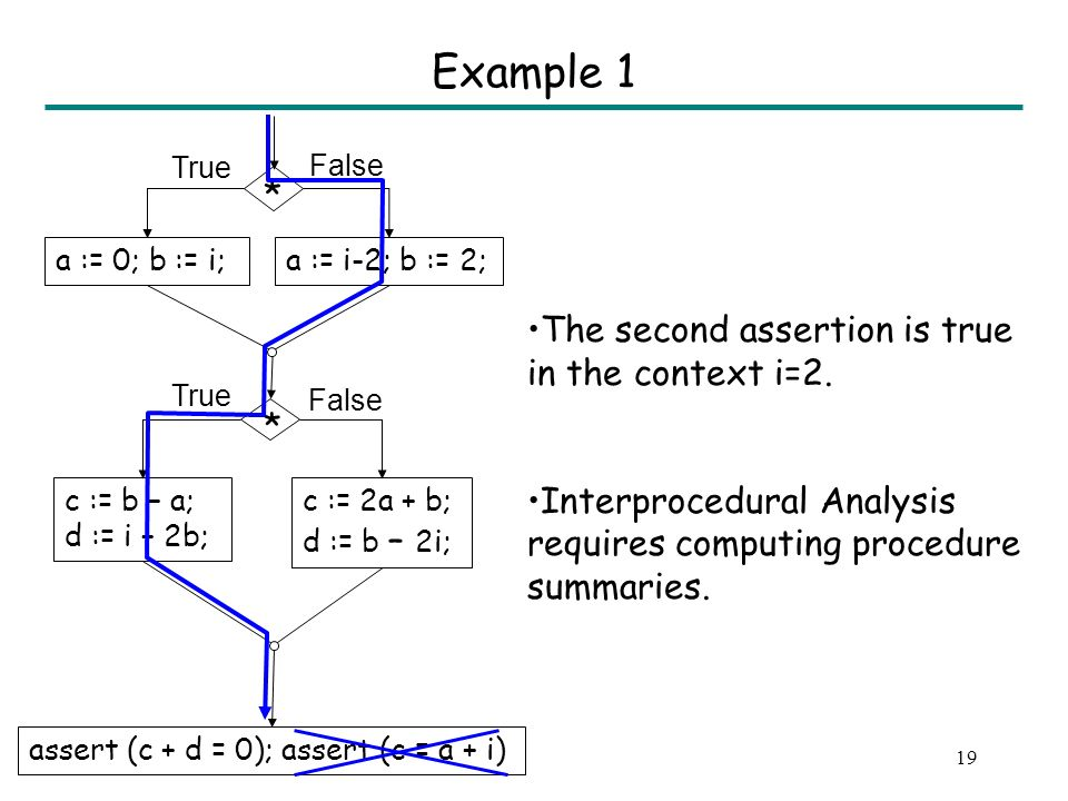 18 Random Interpretation: Outline Random Interpretation –Linear arithmetic (POPL 2003) –Uninterpreted functions (POPL 2004) Inter-procedural analysis (POPL 2005)