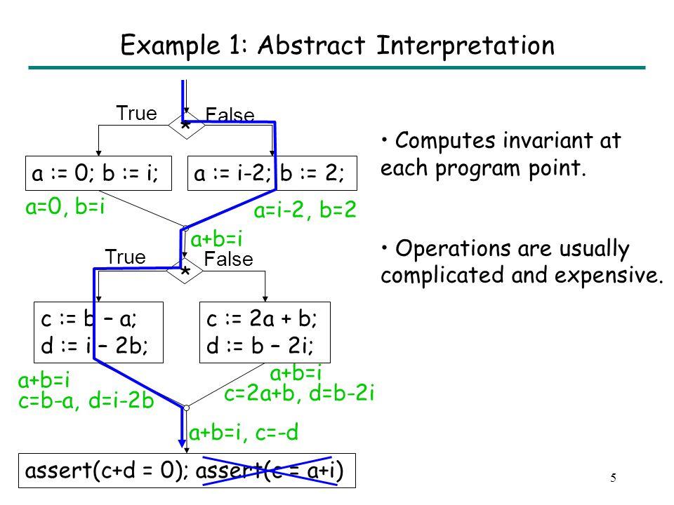 4 a := 0; b := i;a := i-2; b := 2; c := b – a; d := i – 2b; assert(c+d = 0); assert(c = a+i) c := 2a + b; d := b – 2i; True False True * * Example 1: Random Testing Need to test blue path to falsify second assertion.