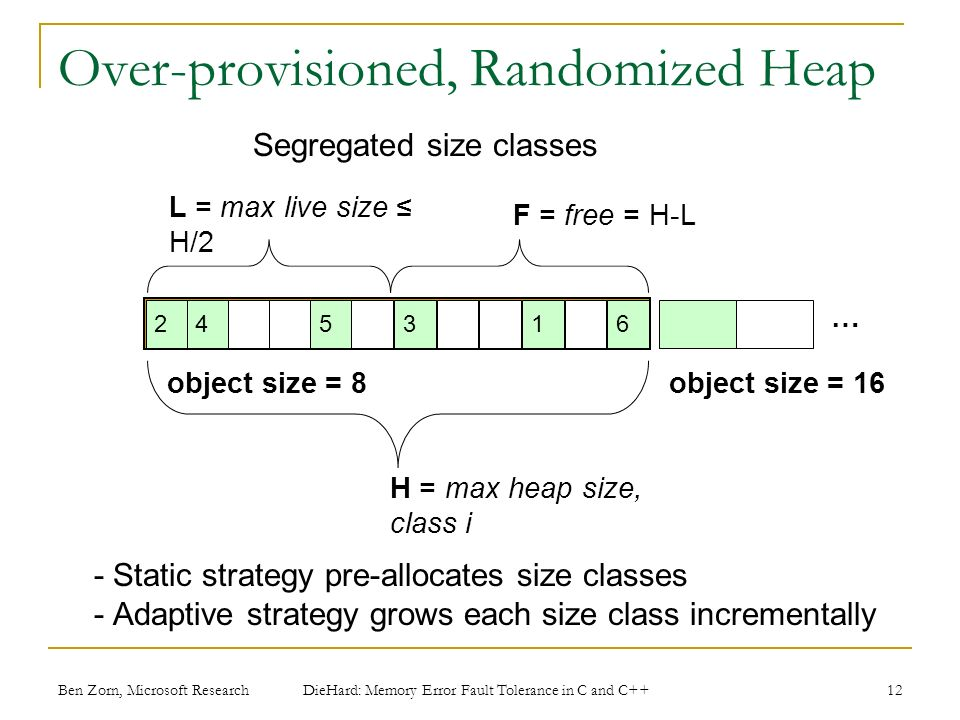 Segregated size classes - Static strategy pre-allocates size classes - Adaptive strategy grows each size class incrementally Ben Zorn, Microsoft Research Over-provisioned, Randomized Heap 2 H = max heap size, class i L = max live size H/2 F = free = H-L 45316 object size = 16object size = 8 … 12 DieHard: Memory Error Fault Tolerance in C and C++