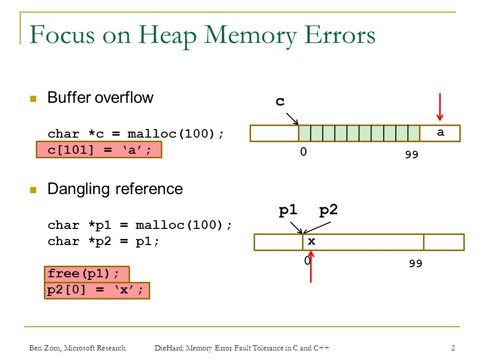 Buffer overflow char *c = malloc(100); c[101] = a; Dangling reference char *p1 = malloc(100); char *p2 = p1; free(p1); p2[0] = x; a Focus on Heap Memory Errors Ben Zorn, Microsoft Research DieHard: Memory Error Fault Tolerance in C and C++ 2 c 0 99 p1 0 99 p2 x