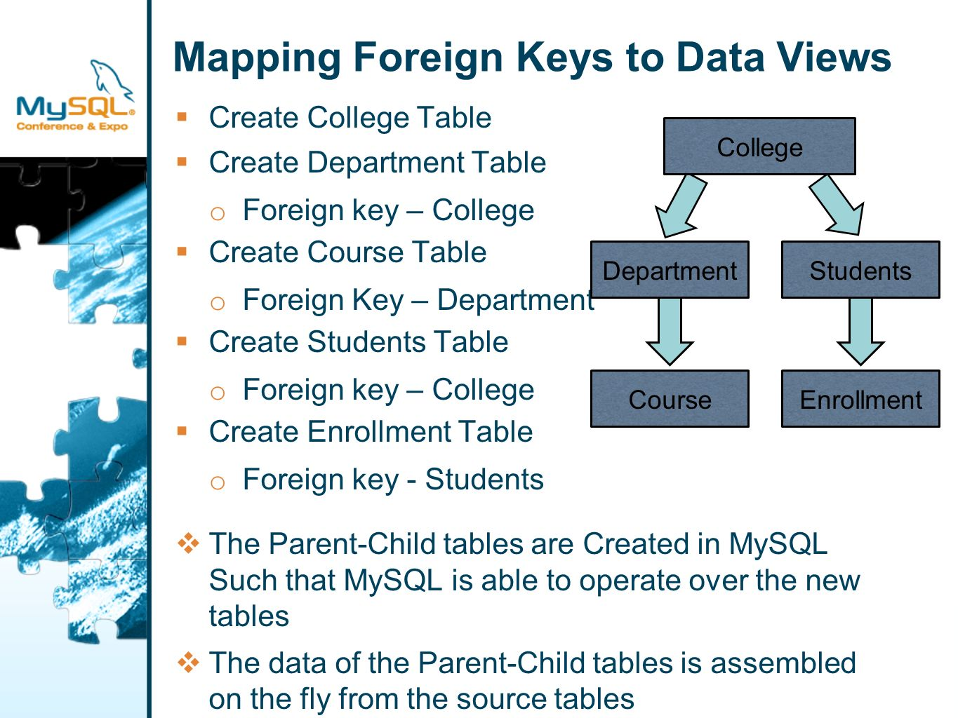 Mapping Foreign Keys to Data Views Create Students Table o Foreign key – College Students Enrollment Create Enrollment Table o Foreign key - Students