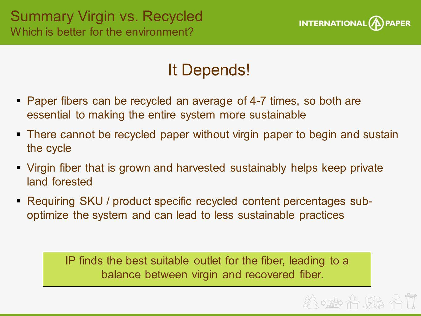 Summary Virgin vs. Recycled Which is better for the environment? It Depends! Paper fibers can be recycled an average of 4-7 times, so both are essenti