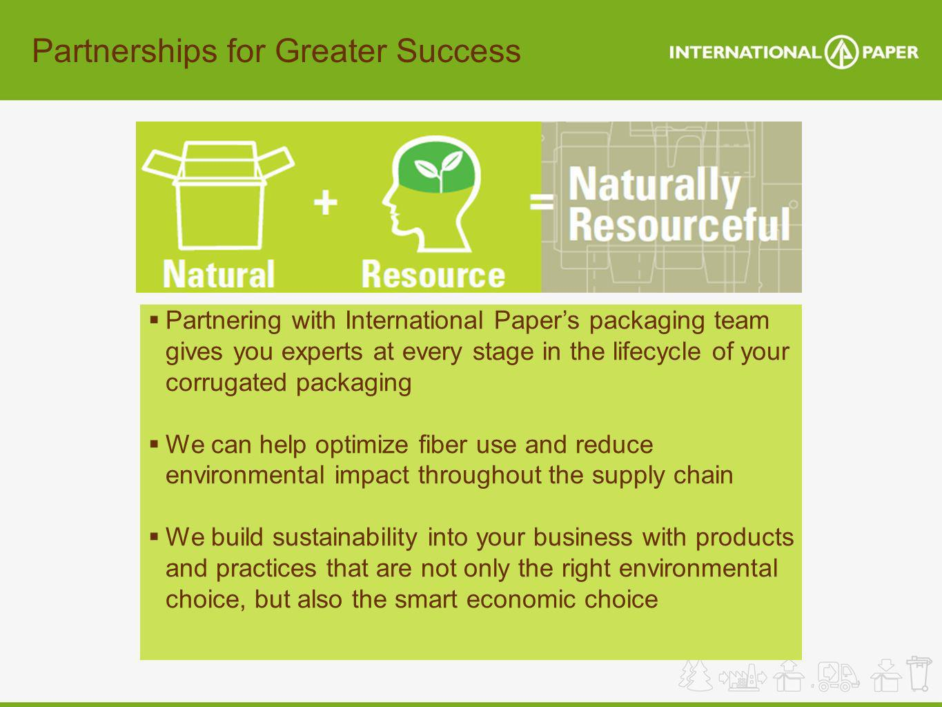 Partnerships for Greater Success Partnering with International Papers packaging team gives you experts at every stage in the lifecycle of your corruga