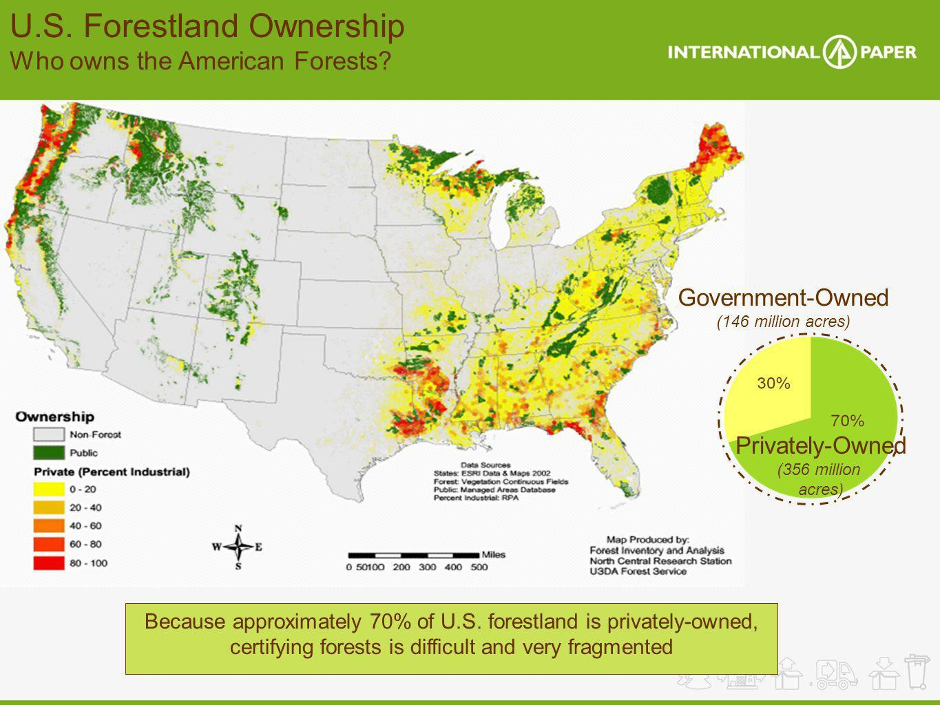 U.S. Forestland Ownership Who owns the American Forests? Because approximately 70% of U.S. forestland is privately-owned, certifying forests is diffic