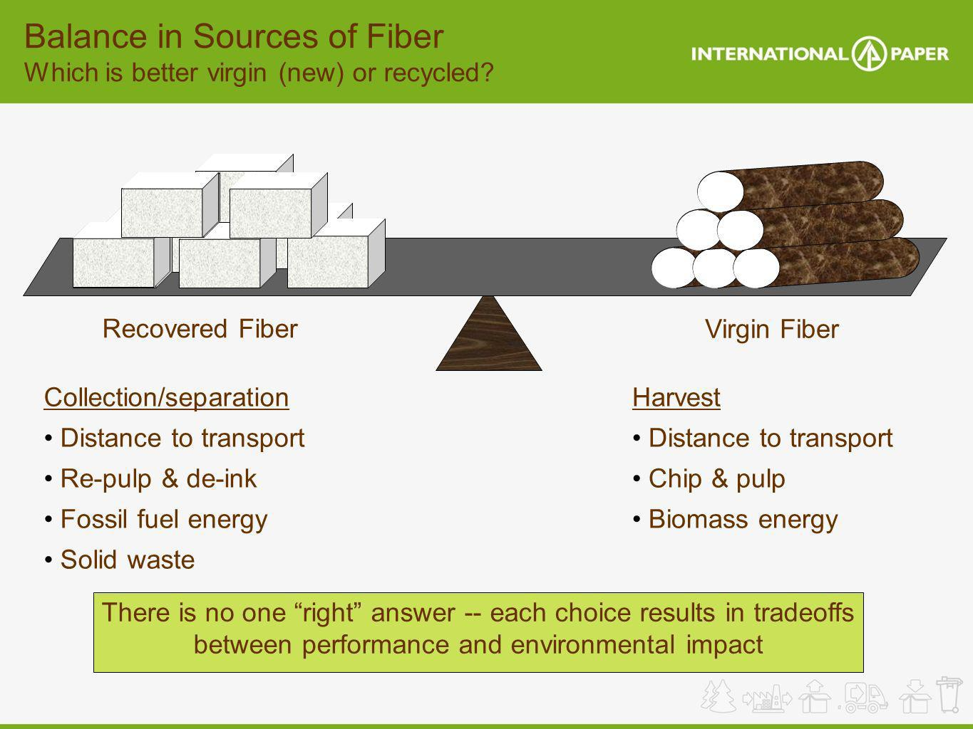 There is no one right answer -- each choice results in tradeoffs between performance and environmental impact Balance in Sources of Fiber Which is bet