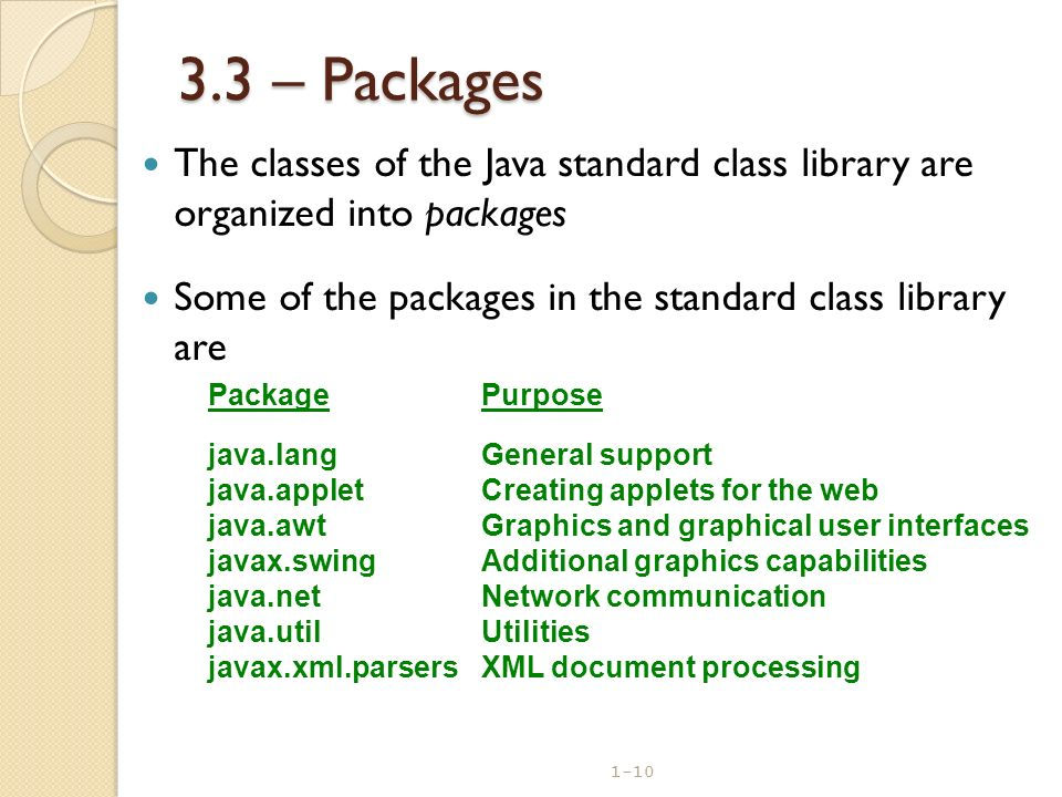 1-10 3.3 – Packages The classes of the Java standard class library are organized into packages Some of the packages in the standard class library are
