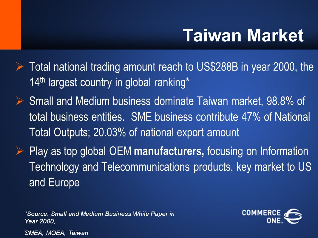 Taiwan Market Total national trading amount reach to US$288B in year 2000, the 14 th largest country in global ranking* Small and Medium business dominate Taiwan market, 98.8% of total business entities.